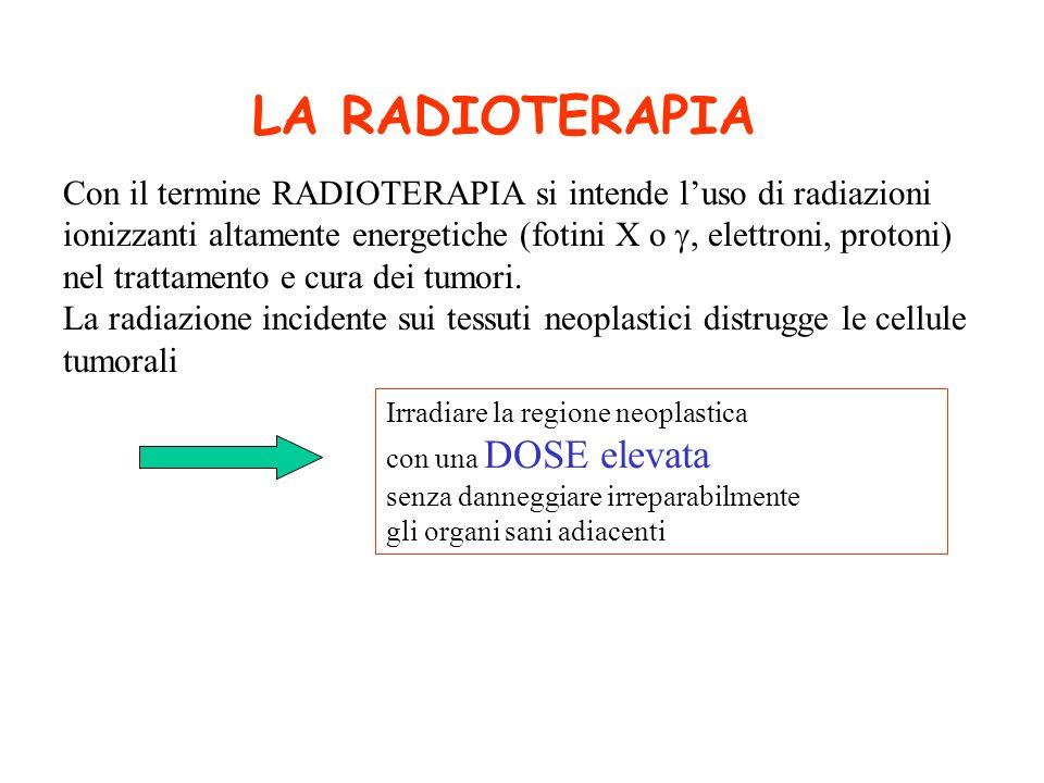 LA RADIOTERAPIA Con il termine RADIOTERAPIA si intende luso di radiazioni ionizzanti altamente energetiche (fotini X o, elettroni, protoni) nel tratta