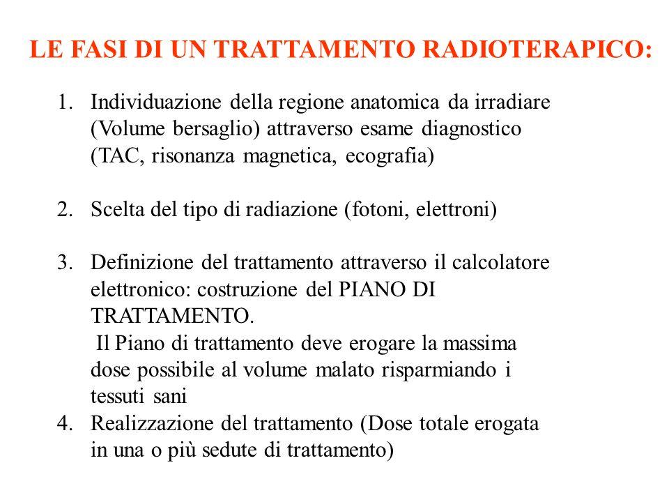 LE FASI DI UN TRATTAMENTO RADIOTERAPICO: 1.Individuazione della regione anatomica da irradiare (Volume bersaglio) attraverso esame diagnostico (TAC, r