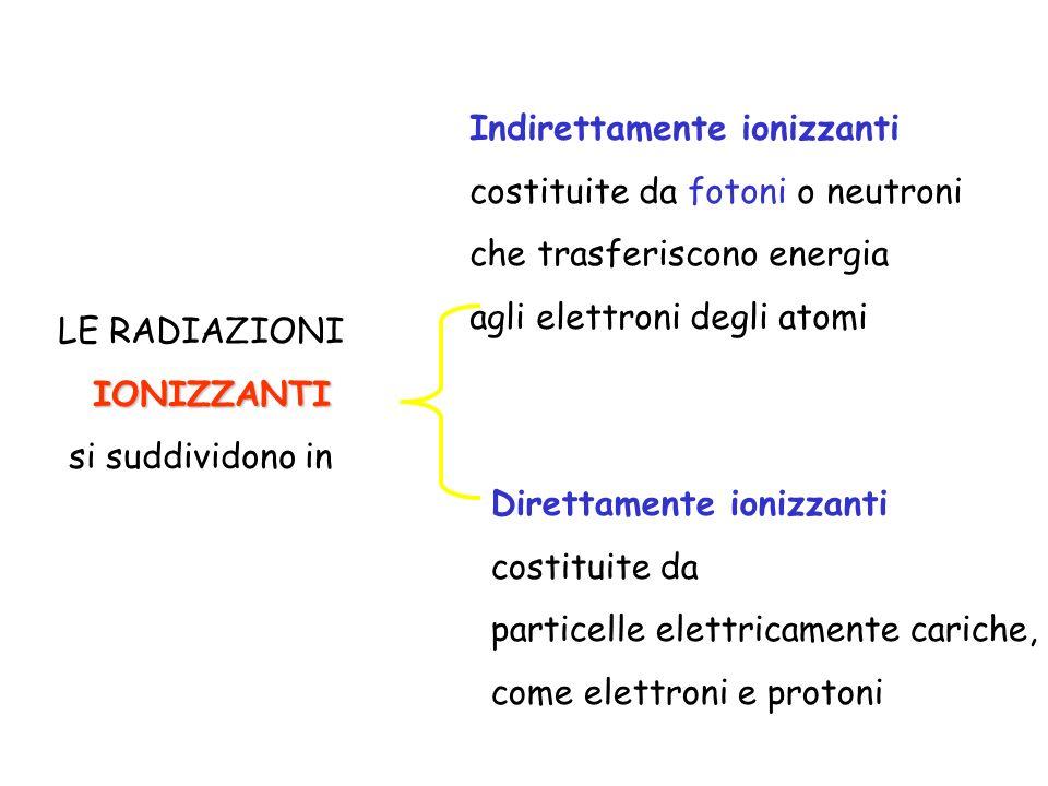 LE RADIAZIONI IONIZZANTI si suddividono in Direttamente ionizzanti costituite da particelle elettricamente cariche, come elettroni e protoni Indiretta