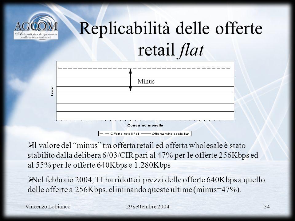 Vincenzo Lobianco29 settembre 200454 Replicabilità delle offerte retail flat Il valore del minus tra offerta retail ed offerta wholesale è stato stabilito dalla delibera 6/03/CIR pari al 47% per le offerte 256Kbps ed al 55% per le offerte 640Kbps e 1.280Kbps Nel febbraio 2004, TI ha ridotto i prezzi delle offerte 640Kbps a quello delle offerte a 256Kbps, eliminando queste ultime (minus=47%).