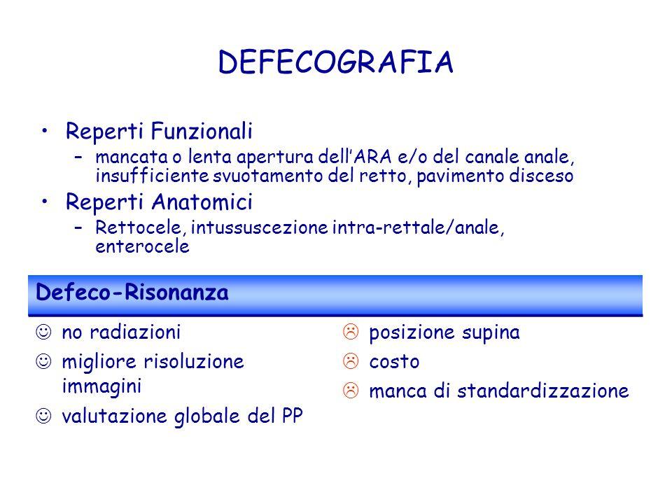 DEFECOGRAFIA Reperti Funzionali –mancata o lenta apertura dellARA e/o del canale anale, insufficiente svuotamento del retto, pavimento disceso Reperti