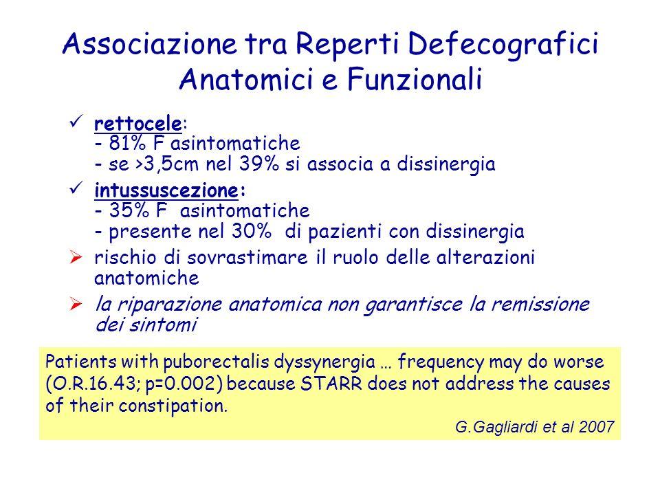 Associazione tra Reperti Defecografici Anatomici e Funzionali rettocele: - 81% F asintomatiche - se >3,5cm nel 39% si associa a dissinergia intussusce