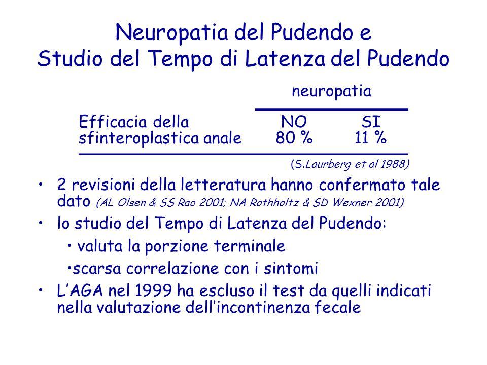 Neuropatia del Pudendo e Studio del Tempo di Latenza del Pudendo 2 revisioni della letteratura hanno confermato tale dato (AL Olsen & SS Rao 2001; NA