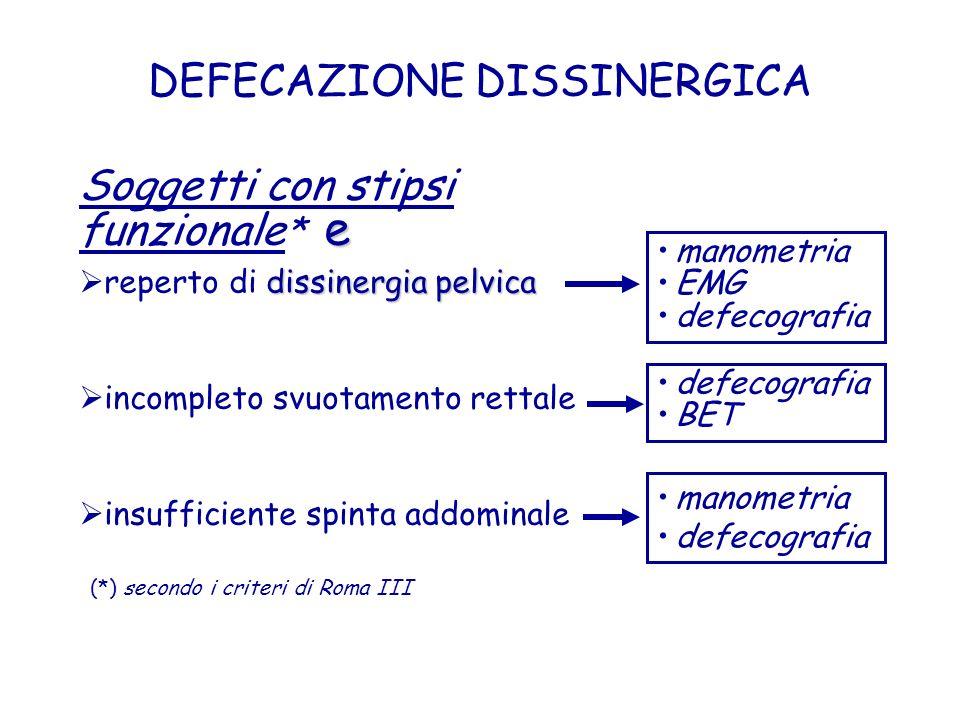 DEFECAZIONE DISSINERGICA e Soggetti con stipsi funzionale * e dissinergia pelvica reperto di dissinergia pelvica incompleto svuotamento rettale insuff