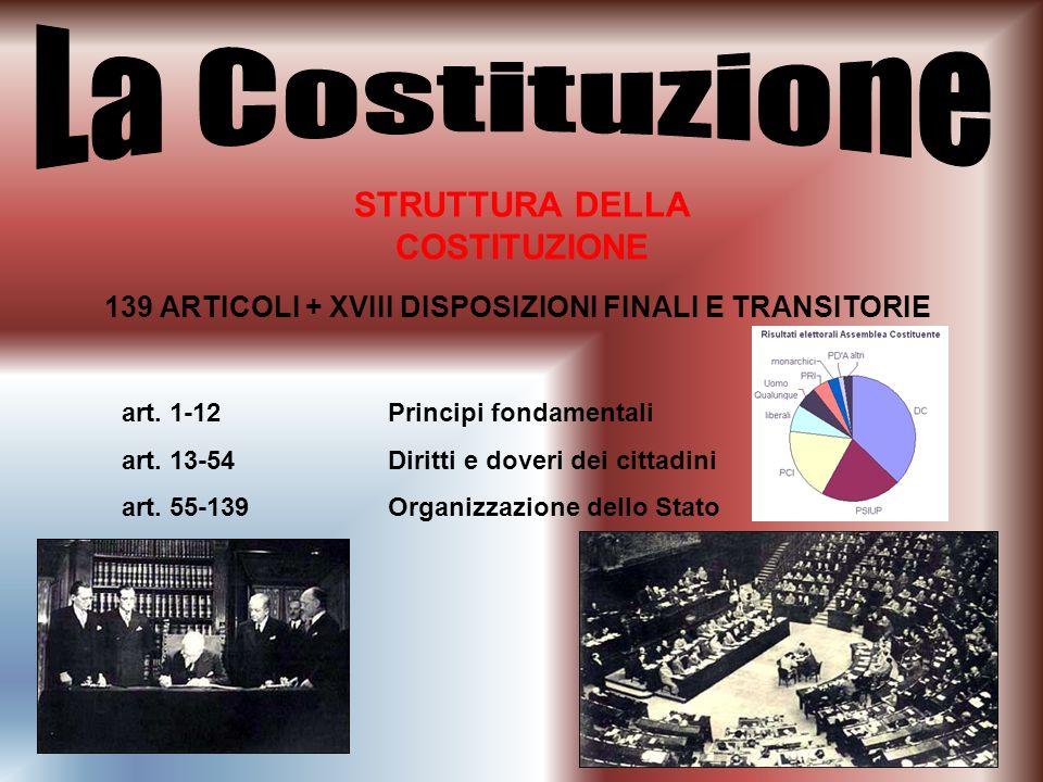 STRUTTURA DELLA COSTITUZIONE 139 ARTICOLI + XVIII DISPOSIZIONI FINALI E TRANSITORIE art. 1-12 Principi fondamentali art. 13-54 Diritti e doveri dei ci
