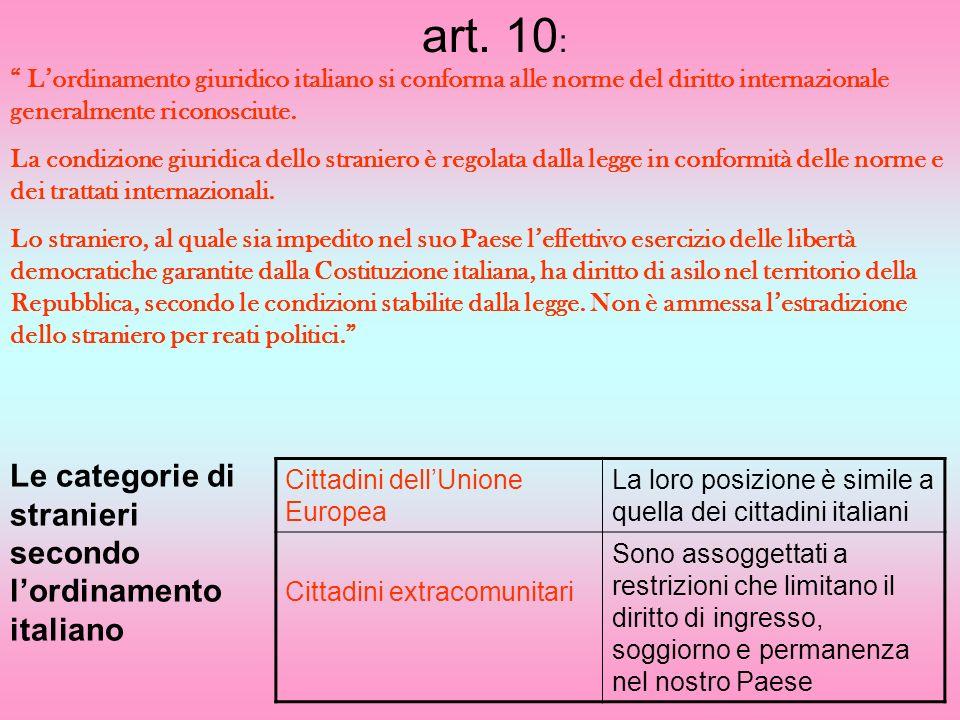 art. 10 : Lordinamento giuridico italiano si conforma alle norme del diritto internazionale generalmente riconosciute. La condizione giuridica dello s