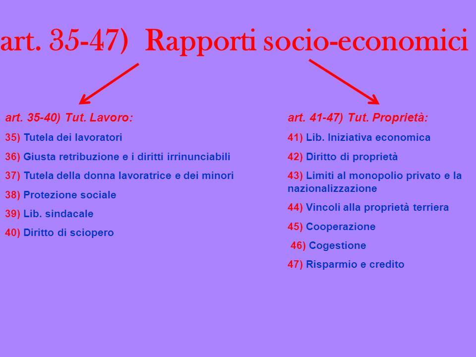 art. 35-47) Rapporti socio-economici art. 35-40) Tut. Lavoro: 35) Tutela dei lavoratori 36) Giusta retribuzione e i diritti irrinunciabili 37) Tutela
