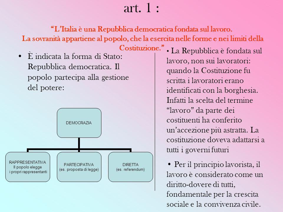 art. 1 : LItalia è una Repubblica democratica fondata sul lavoro. La sovranità appartiene al popolo, che la esercita nelle forme e nei limiti della Co