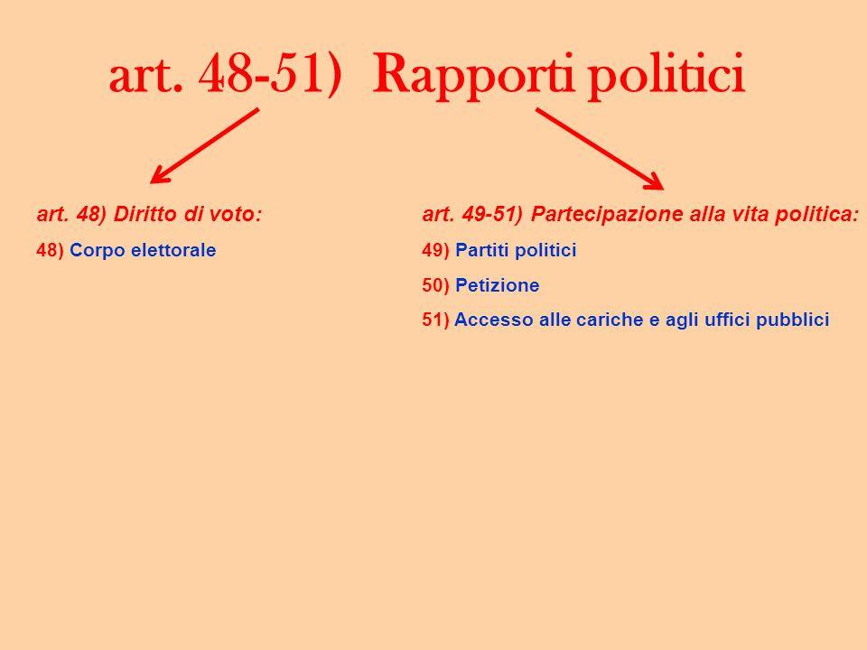 art. 48-51) Rapporti politici art. 48) Diritto di voto: 48) Corpo elettorale art. 49-51) Partecipazione alla vita politica: 49) Partiti politici 50) P