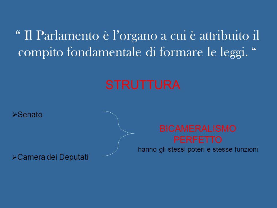 Il Parlamento è lorgano a cui è attribuito il compito fondamentale di formare le leggi. STRUTTURA Senato Camera dei Deputati BICAMERALISMO PERFETTO ha