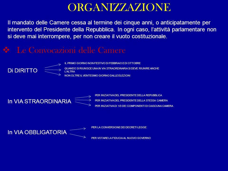 ORGANIZZAZIONE Il mandato delle Camere cessa al termine dei cinque anni, o anticipatamente per intervento del Presidente della Repubblica. In ogni cas