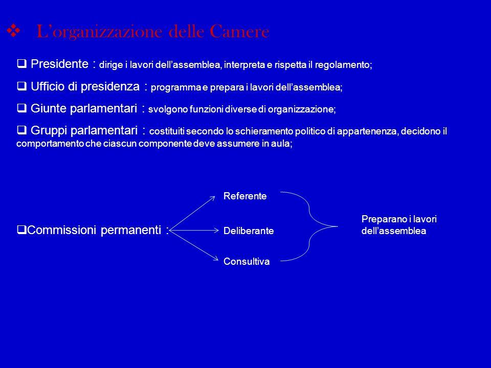 Lorganizzazione delle Camere Presidente : dirige i lavori dellassemblea, interpreta e rispetta il regolamento; Ufficio di presidenza : programma e pre