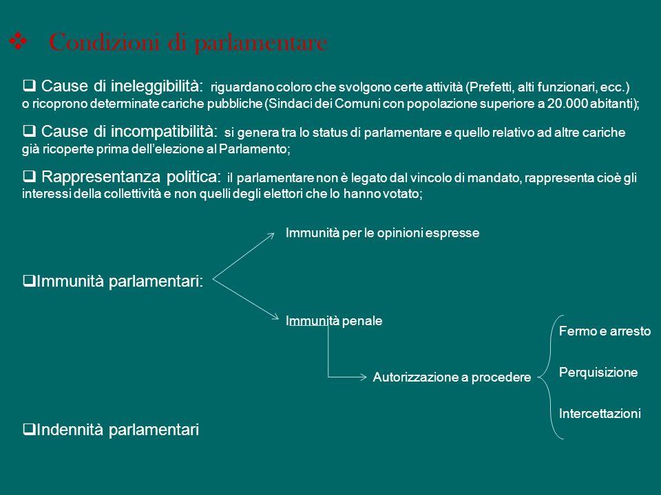 Condizioni di parlamentare Cause di ineleggibilità: riguardano coloro che svolgono certe attività (Prefetti, alti funzionari, ecc.) o ricoprono determ