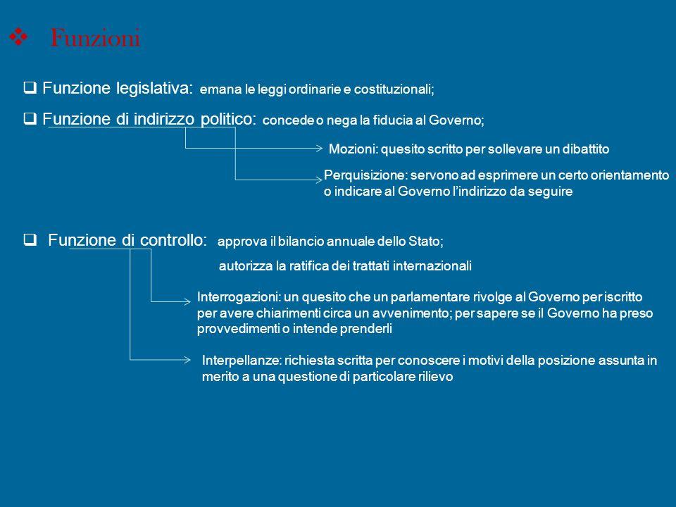 Funzioni Funzione legislativa: emana le leggi ordinarie e costituzionali; Funzione di indirizzo politico: concede o nega la fiducia al Governo; Funzio