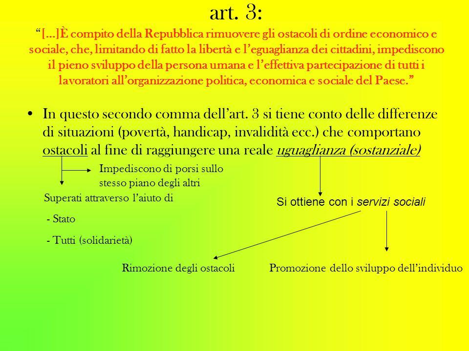 art. 3:[…]È compito della Repubblica rimuovere gli ostacoli di ordine economico e sociale, che, limitando di fatto la libertà e leguaglianza dei citta