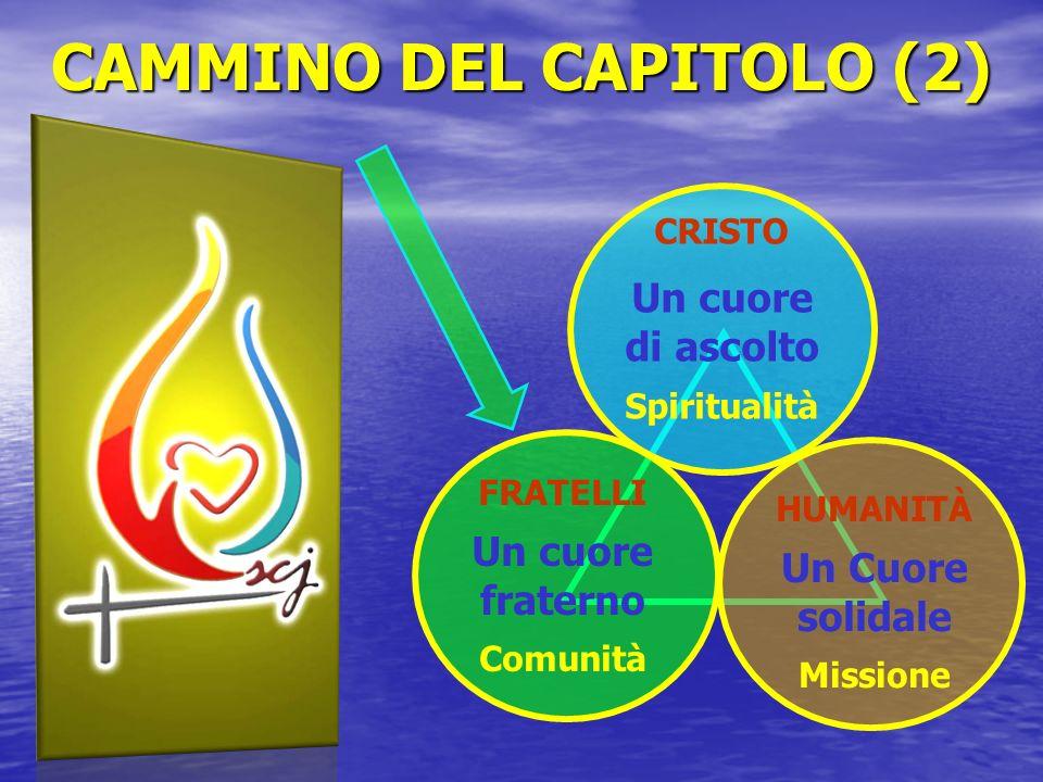 CRISTO Un cuore di ascolto Spiritualità FRATELLI Un cuore fraterno Comunità HUMANITÀ Un Cuore solidale Missione CAMMINO DEL CAPITOLO (2)