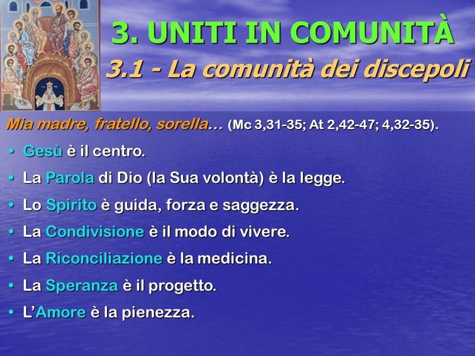 3. UNITI IN COMUNITÀ 3.1 - La comunità dei discepoli Mia madre, fratello, sorella… (Mc 3,31-35; At 2,42-47; 4,32-35). Gesù è il centro.Gesù è il centr