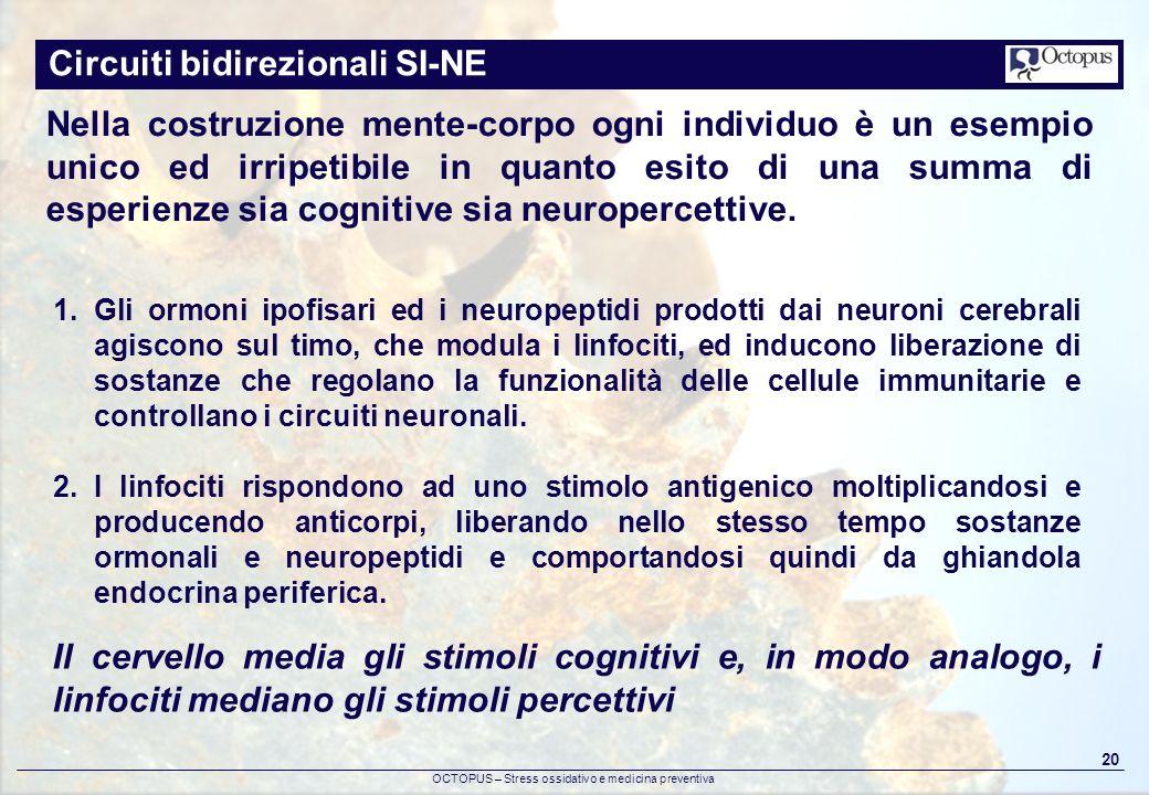 OCTOPUS – Stress ossidativo e medicina preventiva 20 Circuiti bidirezionali SI-NE Nella costruzione mente-corpo ogni individuo è un esempio unico ed i