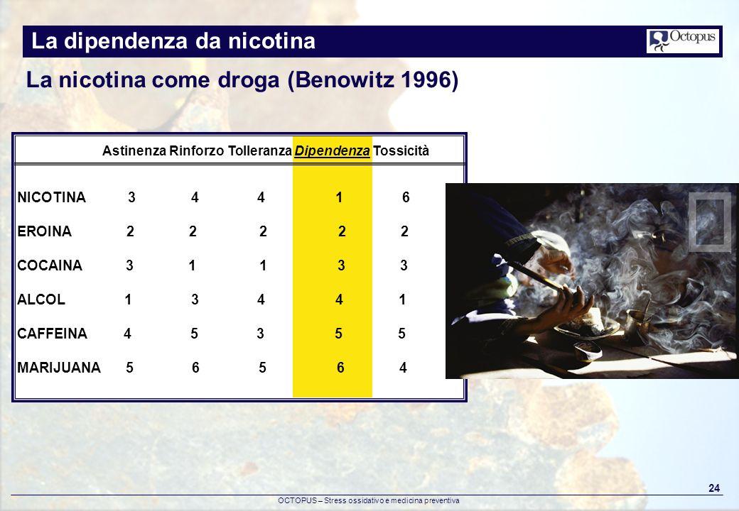 OCTOPUS – Stress ossidativo e medicina preventiva 24 La dipendenza da nicotina La nicotina come droga (Benowitz 1996) Astinenza Rinforzo Tolleranza Di