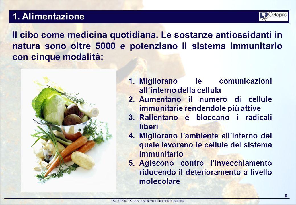 OCTOPUS – Stress ossidativo e medicina preventiva 9 1. Alimentazione Il cibo come medicina quotidiana. Le sostanze antiossidanti in natura sono oltre