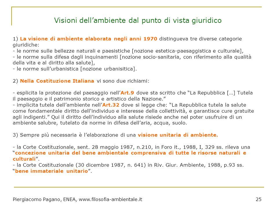 Piergiacomo Pagano, ENEA, www.filosofia-ambientale.it 25 1) La visione di ambiente elaborata negli anni 1970 distingueva tre diverse categorie giuridi