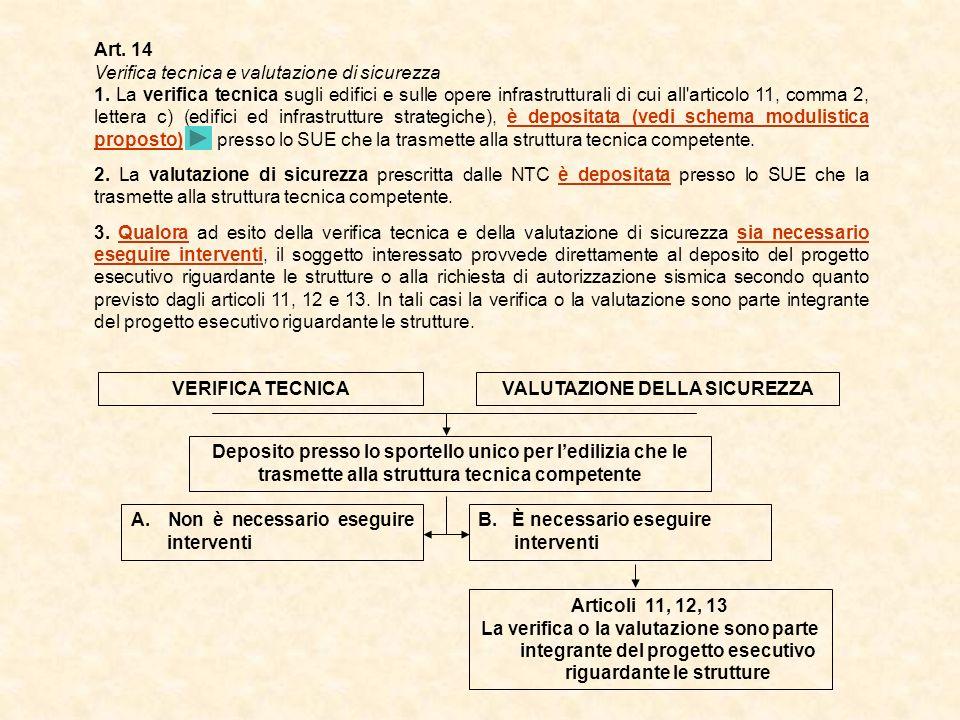 Art. 14 Verifica tecnica e valutazione di sicurezza 1. La verifica tecnica sugli edifici e sulle opere infrastrutturali di cui all'articolo 11, comma