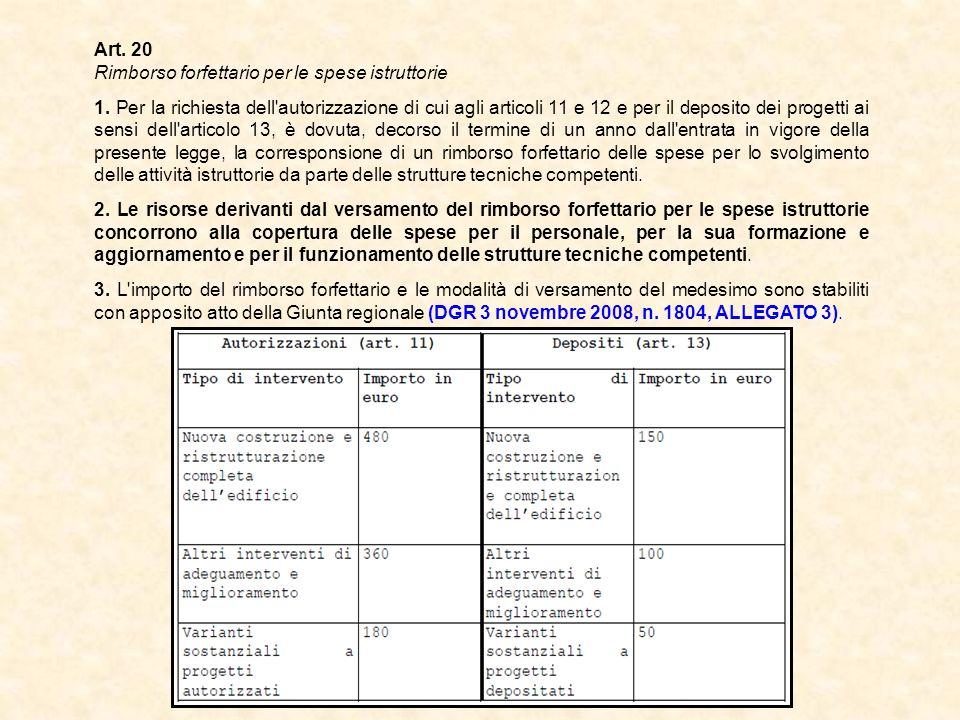 Art. 20 Rimborso forfettario per le spese istruttorie 1. Per la richiesta dell'autorizzazione di cui agli articoli 11 e 12 e per il deposito dei proge