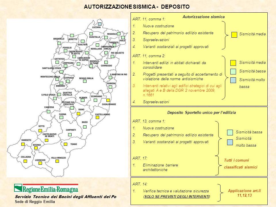 Servizio Tecnico dei Bacini degli Affluenti del Po Sede di Reggio Emilia AUTORIZZAZIONE SISMICA - DEPOSITO ART. 11, comma 1: 1.Nuova costruzione 2.Rec