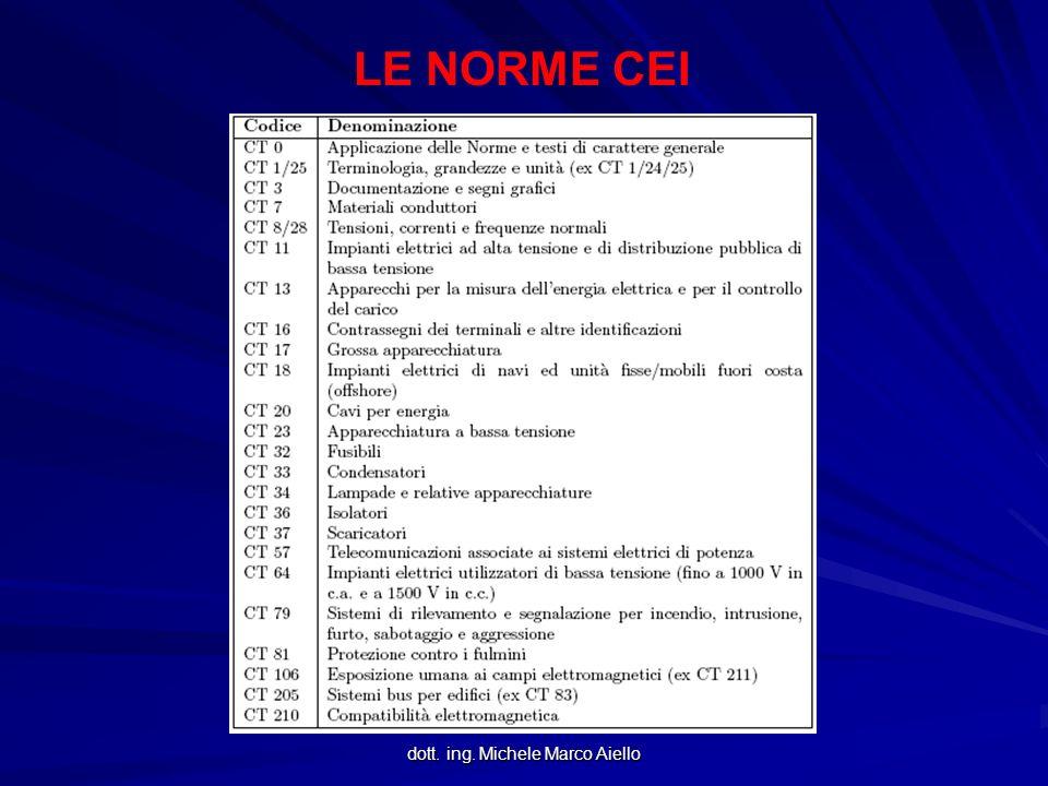 dott. ing. Michele Marco Aiello LE NORME CEI