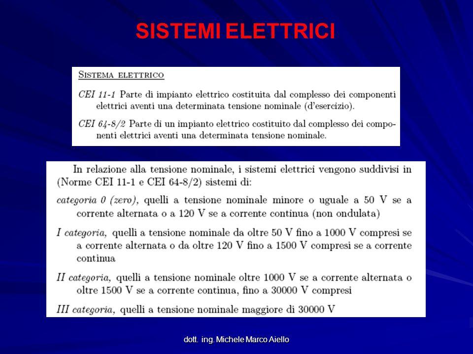 dott. ing. Michele Marco Aiello SISTEMI ELETTRICI