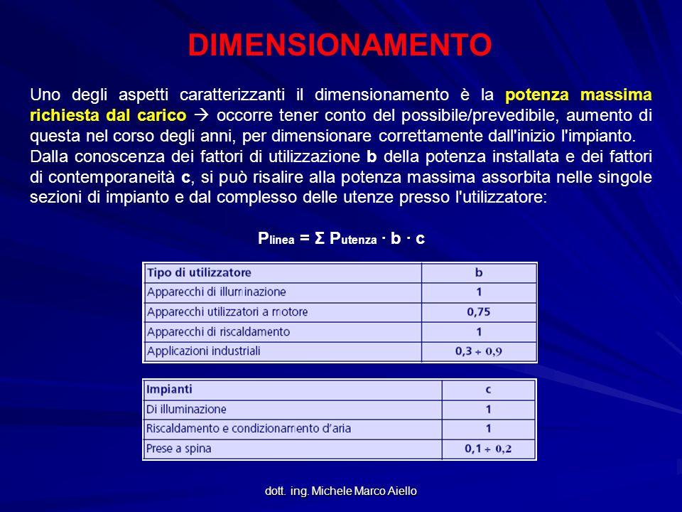 dott. ing. Michele Marco Aiello DIMENSIONAMENTO Uno degli aspetti caratterizzanti il dimensionamento è la potenza massima richiesta dal carico occorre