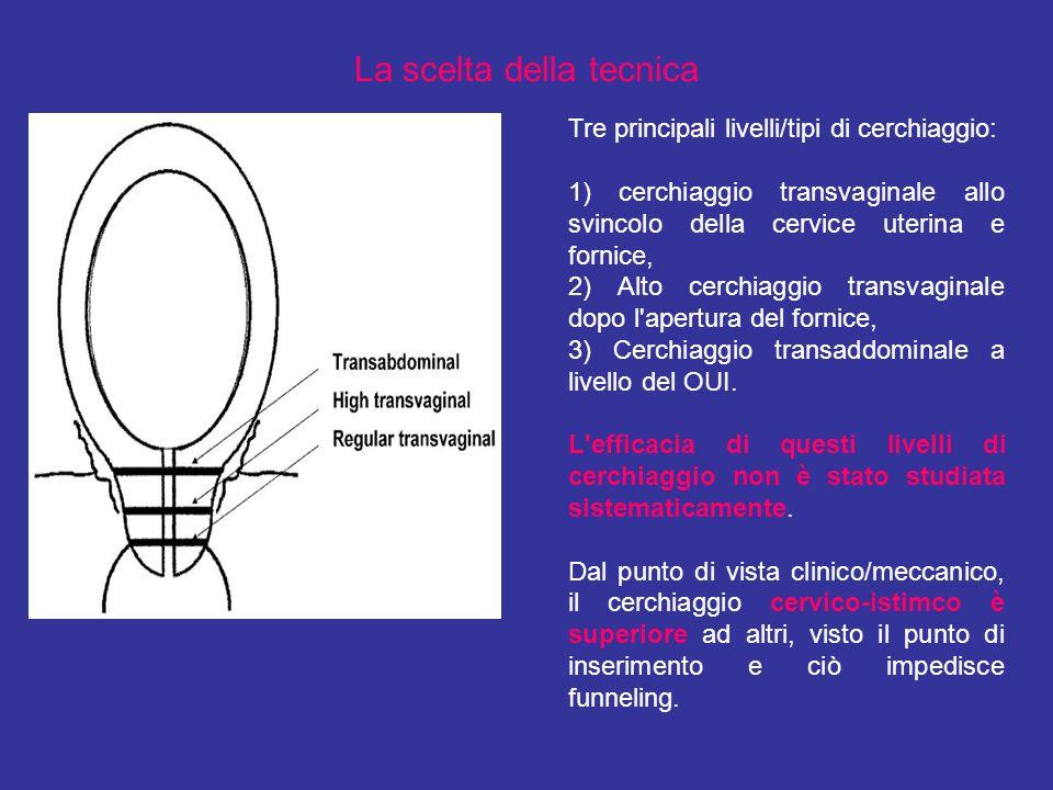 La scelta della tecnica Tre principali livelli/tipi di cerchiaggio: 1) cerchiaggio transvaginale allo svincolo della cervice uterina e fornice, 2) Alt