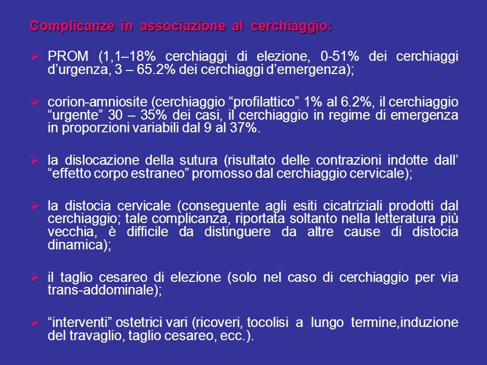 Complicanze in associazione al cerchiaggio: PROM (1,1–18% cerchiaggi di elezione, 0-51% dei cerchiaggi durgenza, 3 – 65.2% dei cerchiaggi demergenza);