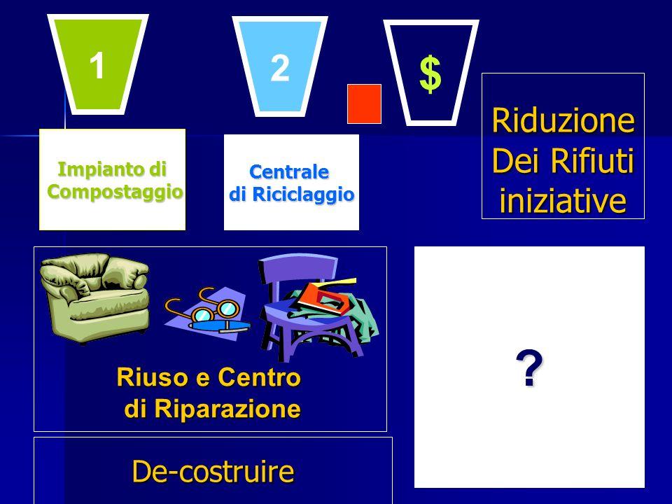 Impianto di Compostaggio Compostaggio Centrale di Riciclaggio .