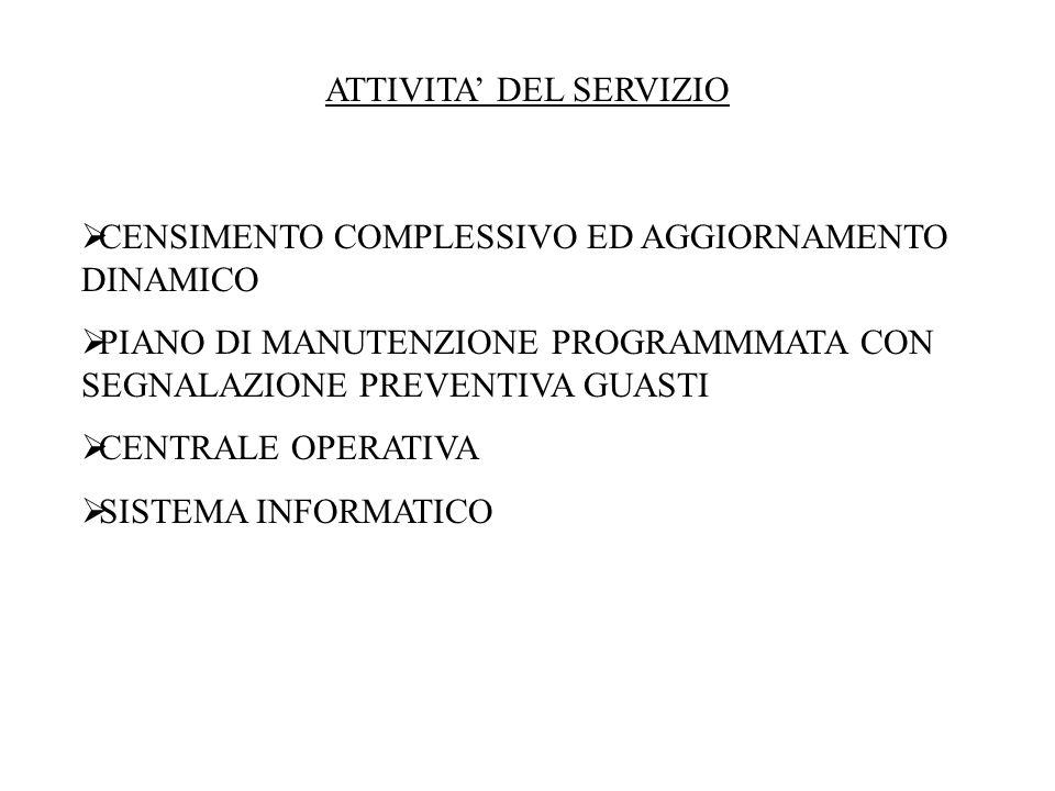 ATTIVITA DEL SERVIZIO CENSIMENTO COMPLESSIVO ED AGGIORNAMENTO DINAMICO PIANO DI MANUTENZIONE PROGRAMMMATA CON SEGNALAZIONE PREVENTIVA GUASTI CENTRALE