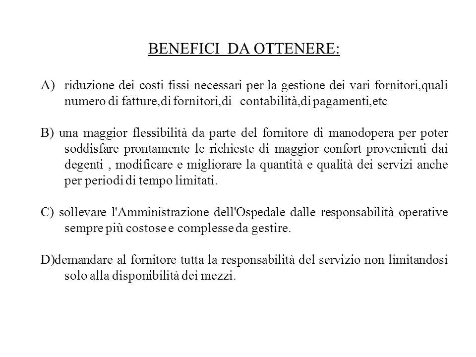 BENEFICI DA OTTENERE: A)riduzione dei costi fissi necessari per la gestione dei vari fornitori,quali numero di fatture,di fornitori,di contabilità,di