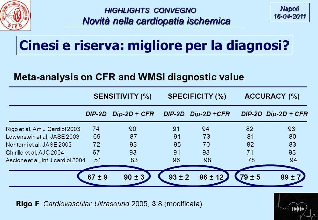 HIGHLIGHTS CONVEGNO Novità nella cardiopatia ischemica Novità nella cardiopatia ischemica Napoli16-04-2011 Cinesi e riserva: migliore per la diagnosi.