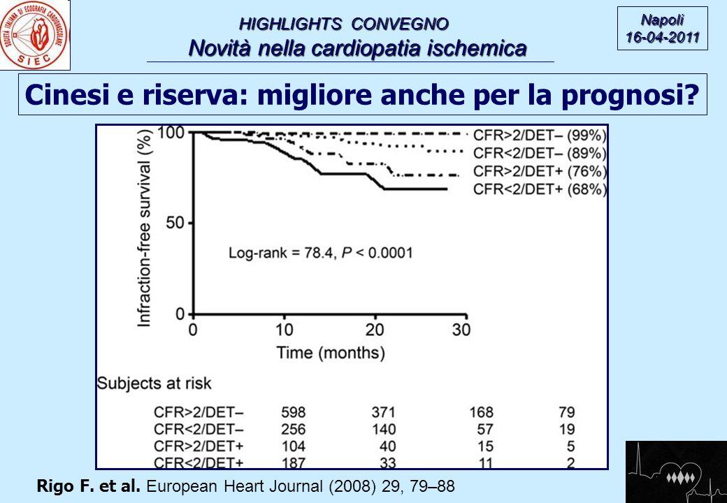 HIGHLIGHTS CONVEGNO Novità nella cardiopatia ischemica Novità nella cardiopatia ischemica Napoli16-04-2011 Cinesi e riserva: migliore anche per la prognosi.
