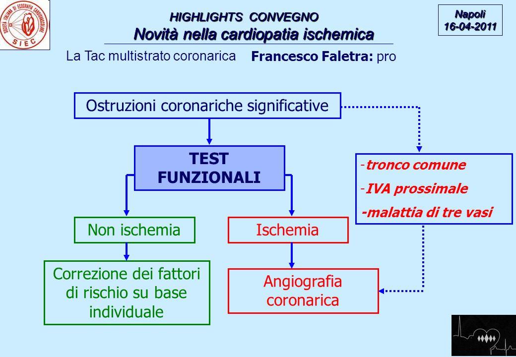 HIGHLIGHTS CONVEGNO Novità nella cardiopatia ischemica Novità nella cardiopatia ischemica Napoli16-04-2011 HIGHLIGHTS CONVEGNO Novità nella cardiopati