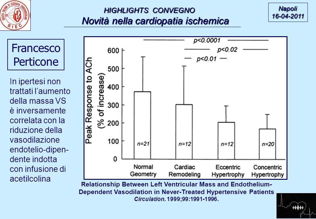 HIGHLIGHTS CONVEGNO Novità nella cardiopatia ischemica Novità nella cardiopatia ischemica Napoli16-04-2011 Francesco Perticone Percentuale di eventi cardio-vascolari totali (fatali e non fatali) in rapporto ai valori medi di vasodilazione endotelio-dipendente indotta con infusione di acetilcolina suddi- visi in 3 terzili: <184%; 185-333%; >334% Prognostic Significance of Endothelial Dysfunction in Hypertensive Patients (Circulation.