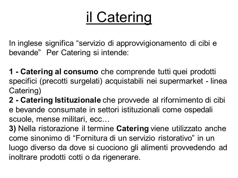 il Catering In inglese significa servizio di approvvigionamento di cibi e bevande Per Catering si intende: 1 - Catering al consumo che comprende tutti