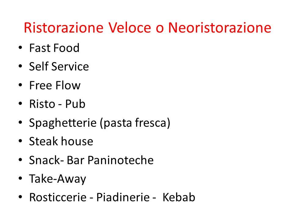 Ristorazione Veloce o Neoristorazione Fast Food Self Service Free Flow Risto - Pub Spaghetterie (pasta fresca) Steak house Snack- Bar Paninoteche Take