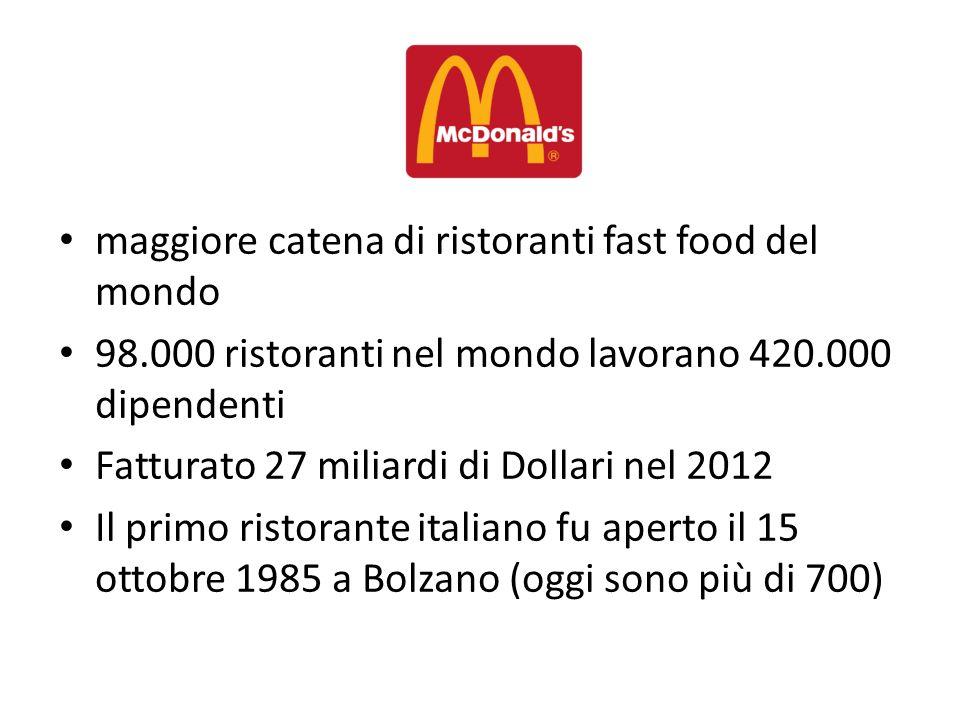 maggiore catena di ristoranti fast food del mondo 98.000 ristoranti nel mondo lavorano 420.000 dipendenti Fatturato 27 miliardi di Dollari nel 2012 Il