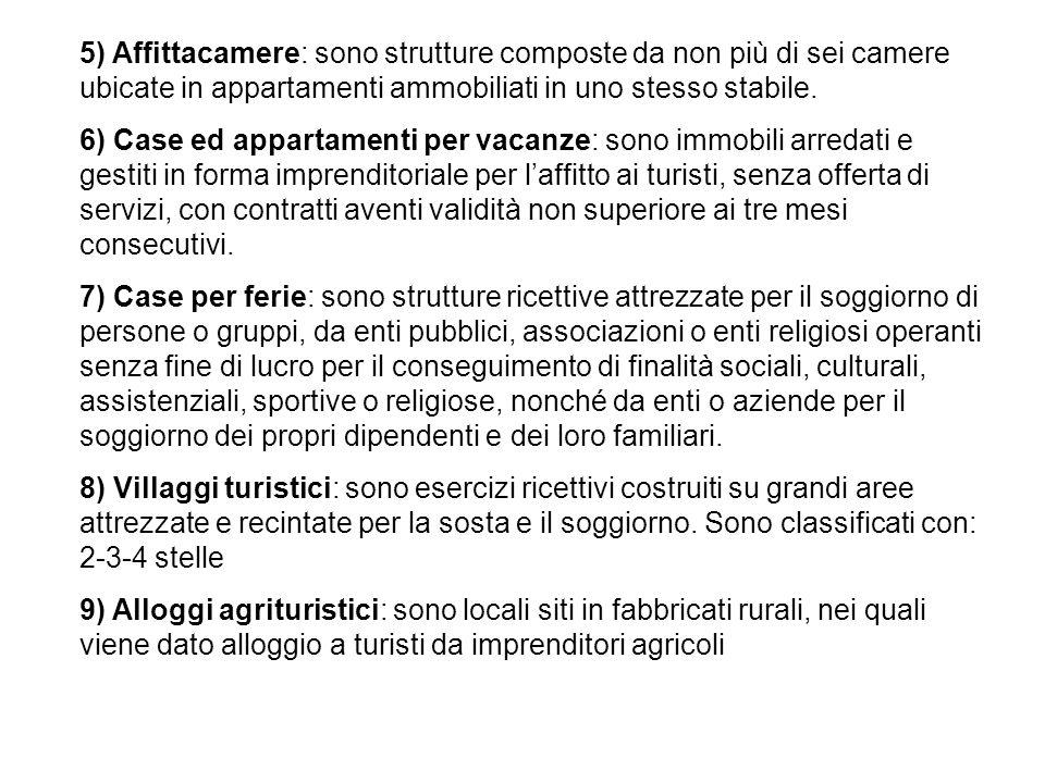 5) Affittacamere: sono strutture composte da non più di sei camere ubicate in appartamenti ammobiliati in uno stesso stabile. 6) Case ed appartamenti