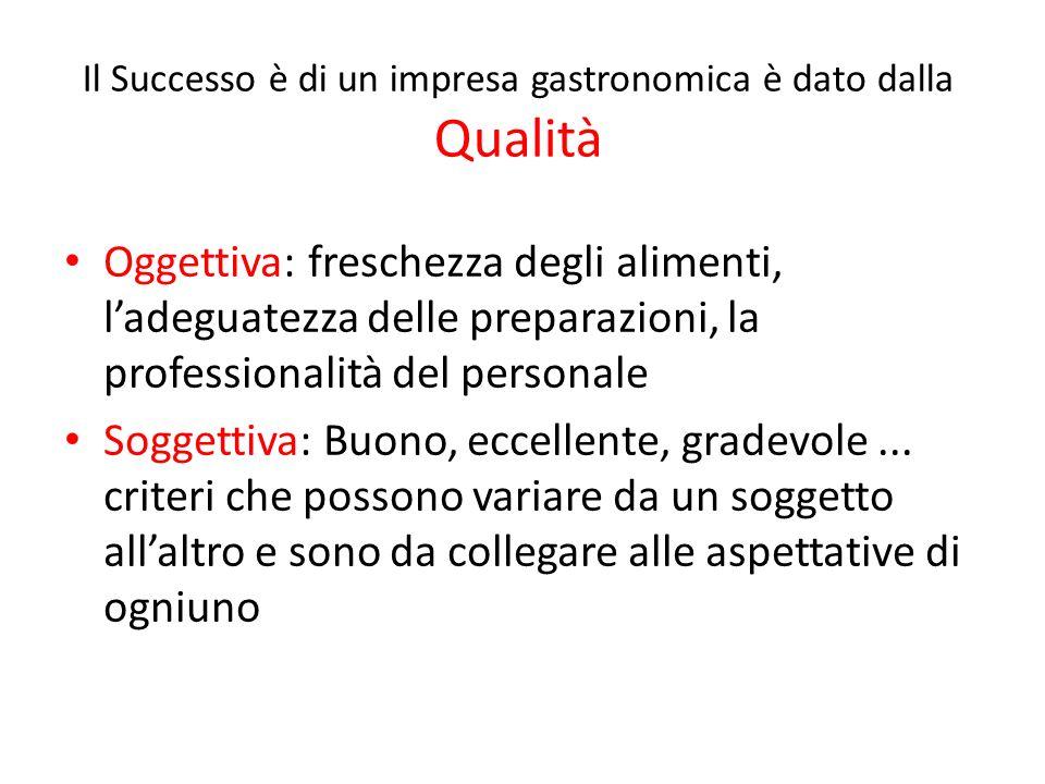 Il Successo è di un impresa gastronomica è dato dalla Qualità Oggettiva: freschezza degli alimenti, ladeguatezza delle preparazioni, la professionalit