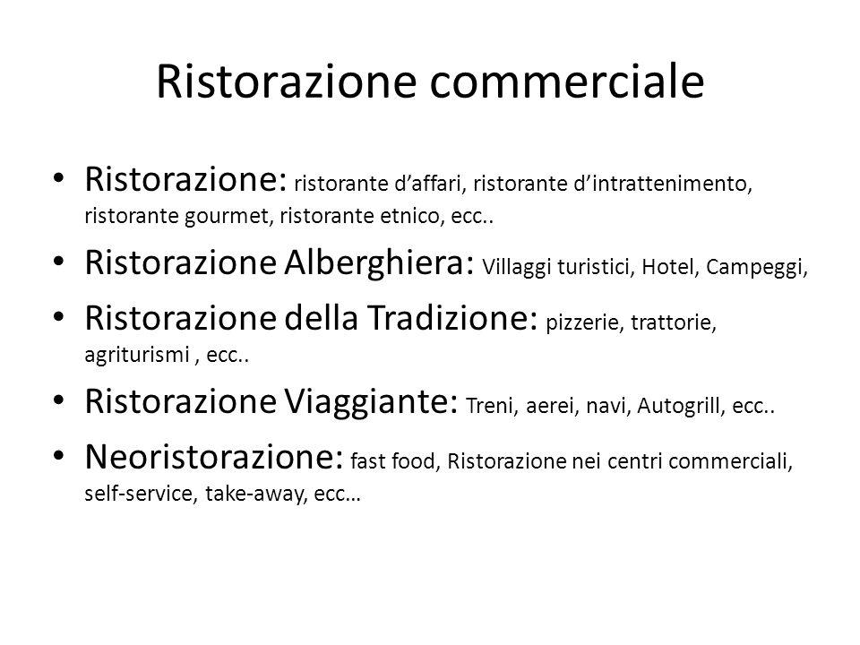 Ristorazione commerciale Ristorazione: ristorante daffari, ristorante dintrattenimento, ristorante gourmet, ristorante etnico, ecc.. Ristorazione Albe