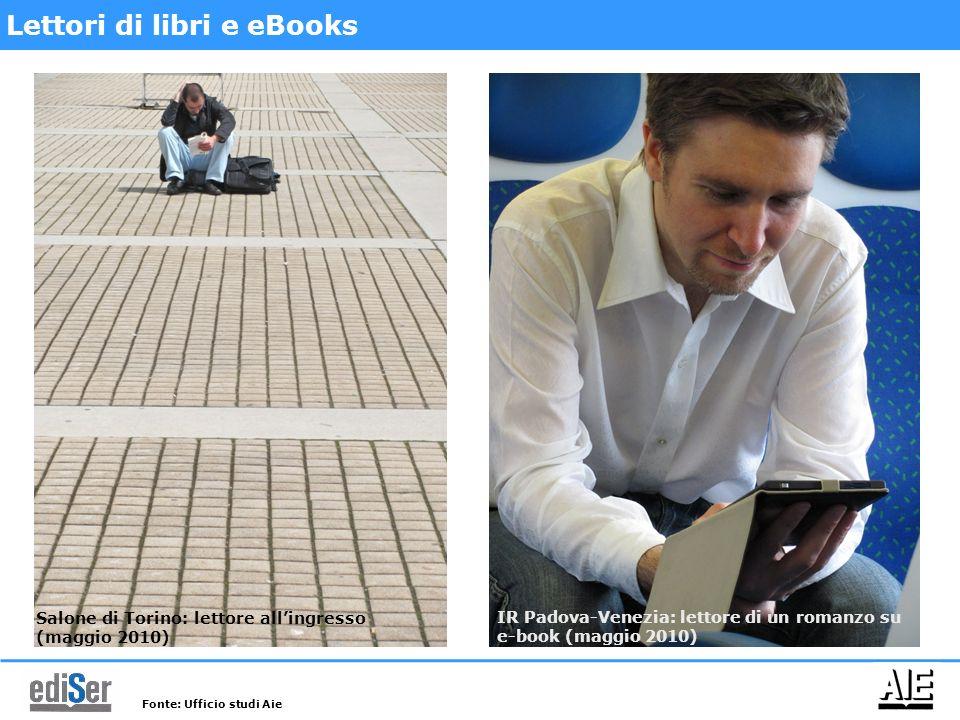 Lettori «connessi»: condivisione dellesperienza della lettura. Fonte: Ufficio studi Aie