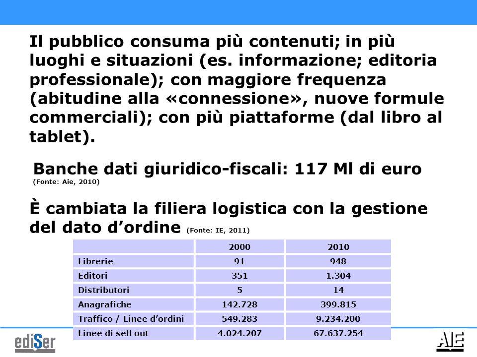 Progetti per difendere le librerie indipendenti… e in Italia.