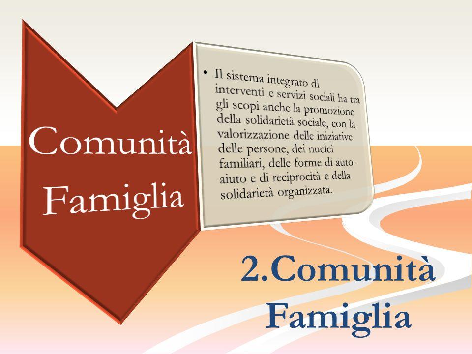 2.Comunità Famiglia