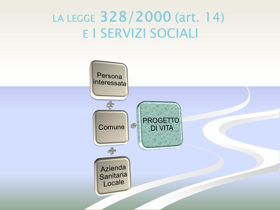 LA LEGGE 328/2000 (art. 14) E I SERVIZI SOCIALI